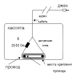 Касета адаптер