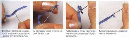 1416858684 golka Вишивка стрічками, схеми для початківців.