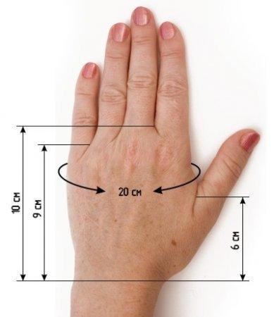 1418821130 yak zvyazati rukavichki Як в\язати рукавички спицями своїми руками? Фото та відео