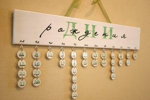 Календар Днів народжень своїми руками