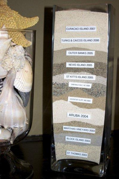 Майстер клас: кольоровий пісок у пам\ятній вазі.