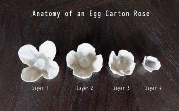 Робимо троянди пап\є маше з яєчних лотків.