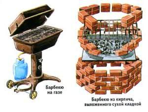Барбекю: види, особливості, розміщення, технологія споруди, правильний догляд