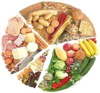 Харчування й дієта при харчовому отруєнні, приклад меню. Що можна їсти і пити після отруєння дітям і дорослим