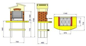 Мангал з цегли: як побудувати мангал з цегли та все що для цього необхідно