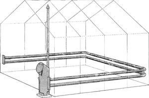 Опалення теплиці  варіанти опалювальних систем 5a8a20754cbd7