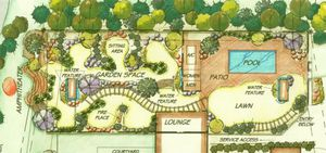 Планування ділянки: принципи проектування, варіанти планування, правильний алгоритм планування ділянки