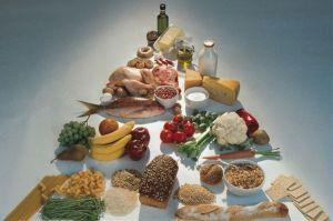 Продукти, що містять фтор і його користь для організму. Продукти харчування багаті на фтор, симптоми його нестачі і надлишку