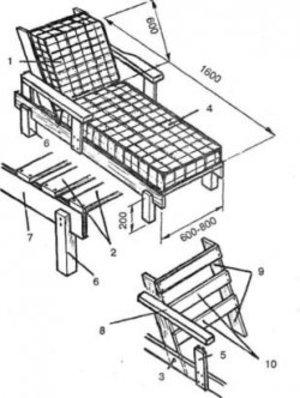 Робимо шезлонг: переваги використання, різновиди конструкції, технологія спорудження