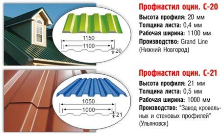 Що краще: ондулін, металочерепиця або профнастил? Що дешевше і який матеріал придбати