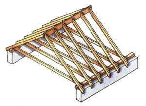 Технологія зведення двосхилим даху своїми руками