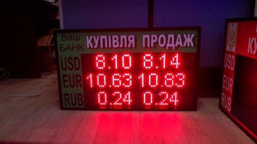 Як доїхати до Криму з України