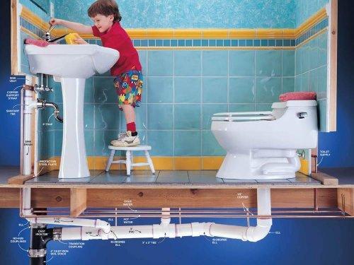 Як прочистити труби в домашніх умовах без зайвого клопоту