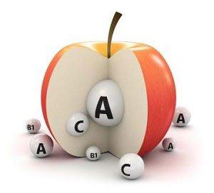 Які вітаміни містяться в яблуках? Скільки вітамінів знаходяться в яблуках і їх користь на організм людини