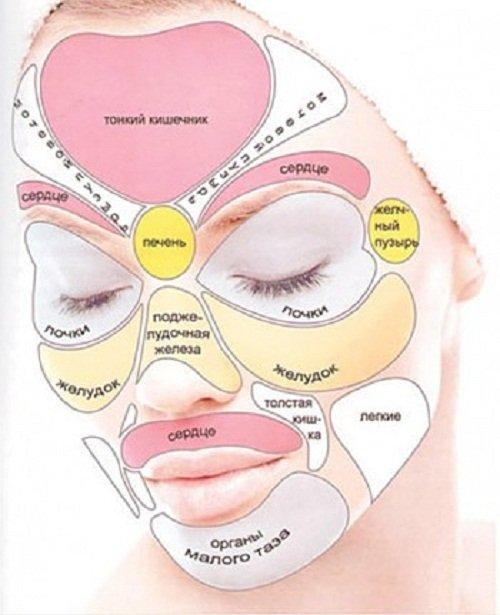 Причини внутрішніх прищів на обличчі