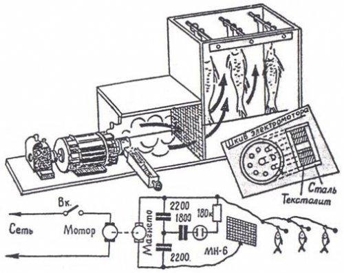 Електростатична коптильня — легко зробити самостійно