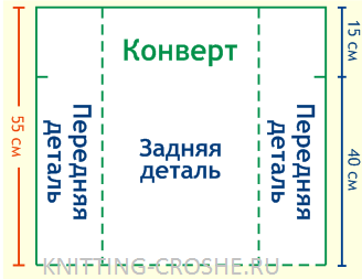 konverti dlya novonarodzhenogo svoyimi rukami 8 Конверти для новонародженого своїми руками