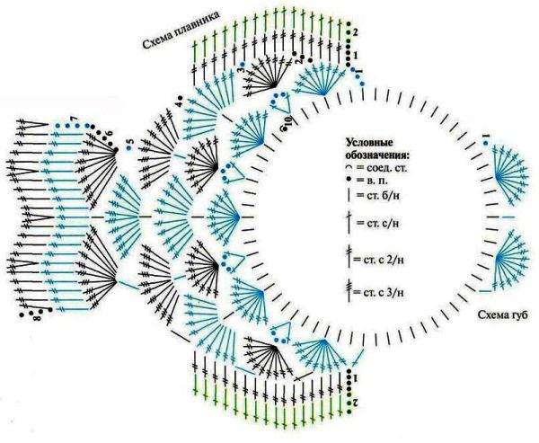 шапка крючком схема схема рыба