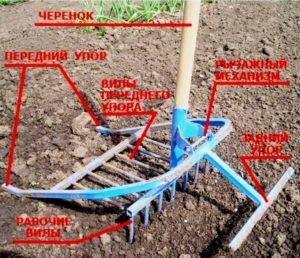5dacc3b1ab75f59d9e14b0102ce56797 Диво лопата для копання землі 5de948fed26a8